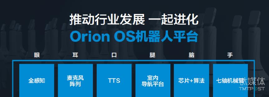 猎户机器人平台Orion OS
