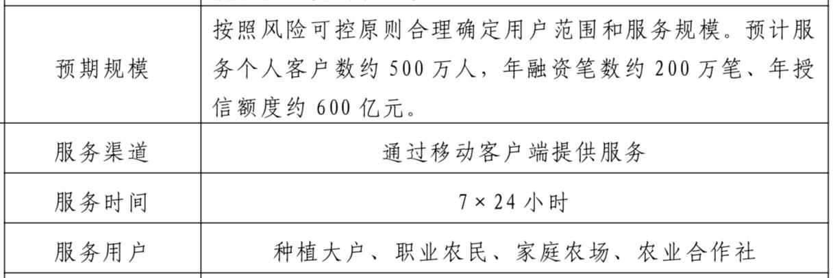 这一产品此前已经成功申报了杭州市的金融科技监管试点